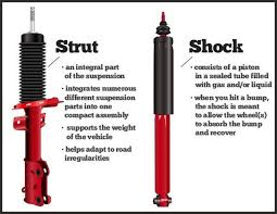 shock vs strut