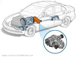 What Does A Transfer Case Do >> How Do I Know If My Transfer Case S Fluid Needs Changing